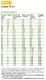 Komprimační páska TP652 illmod Trio+ 8-33x66mm /M/ - 6/6